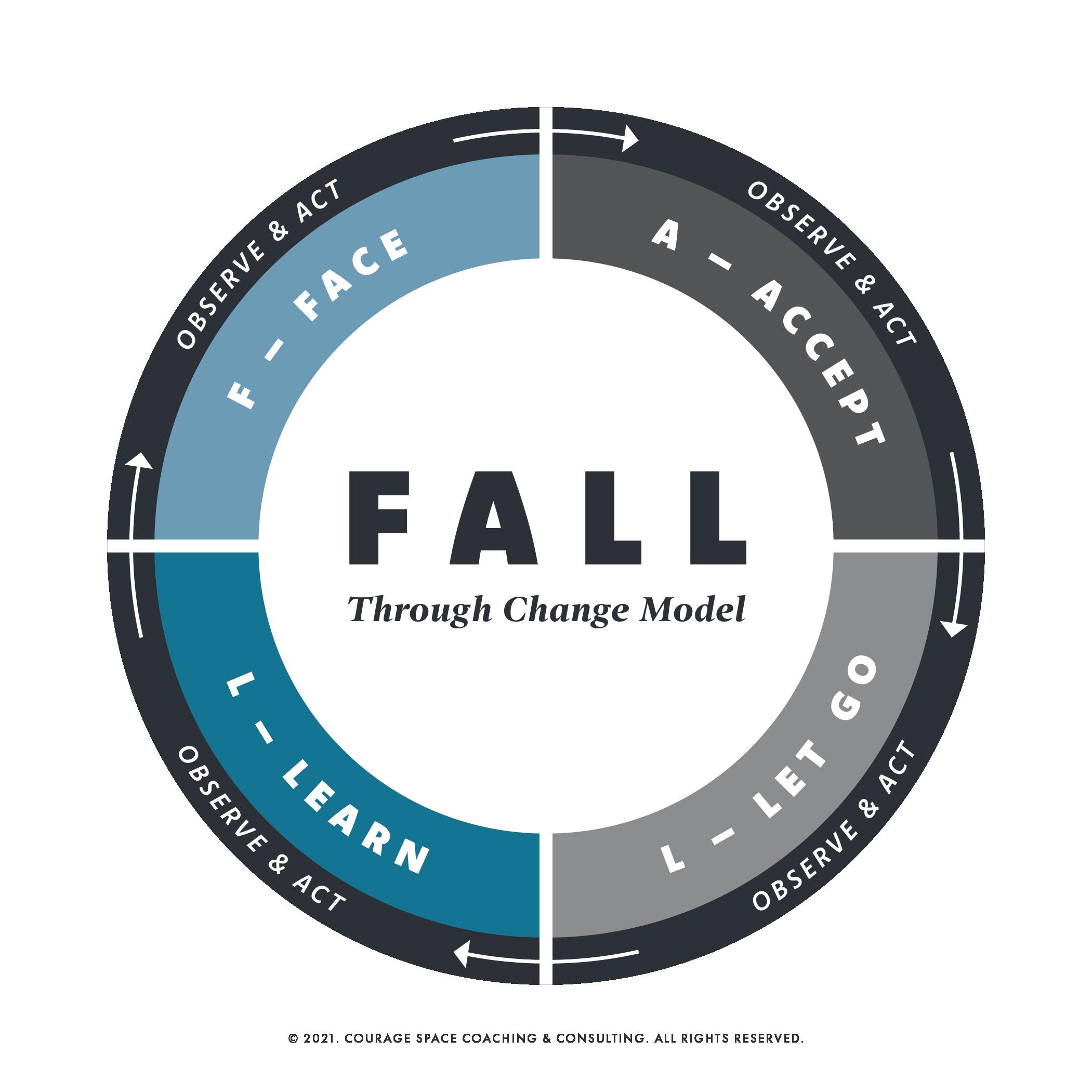 FALL Through Change Model